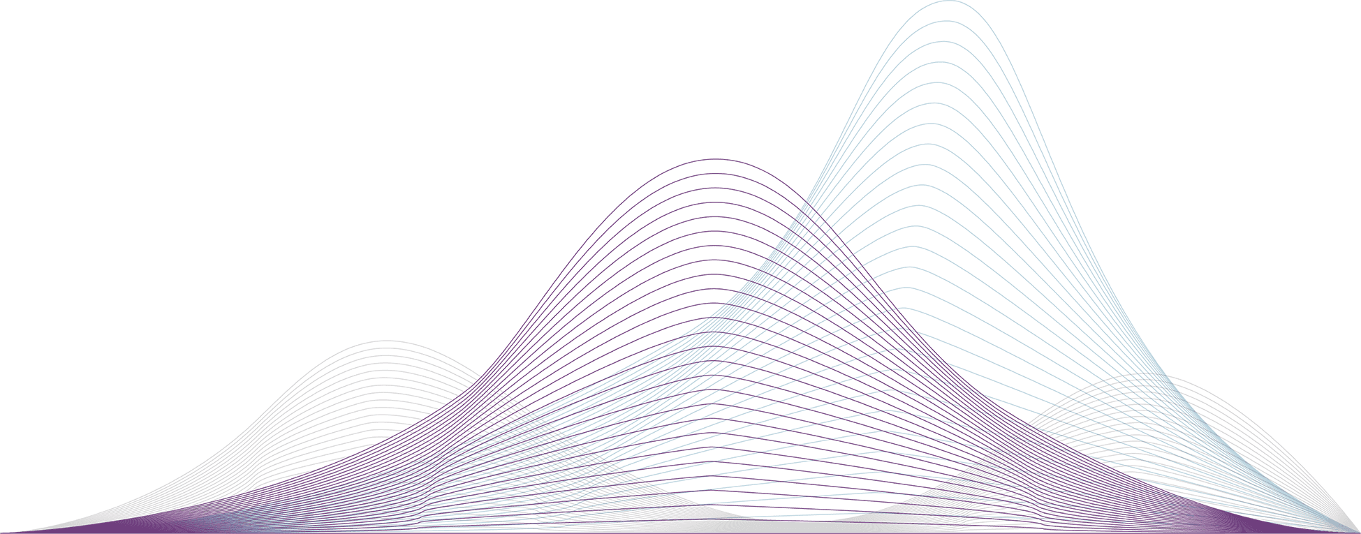 Waves Graph
